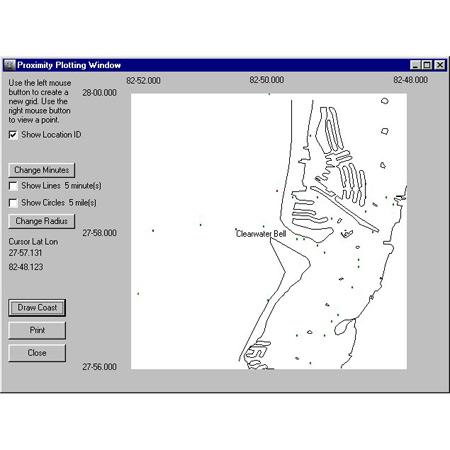 GPS coordinates and plot
